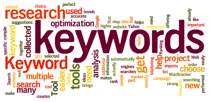 Guide to effective keyword optimization research keyword optimization ccuart Images