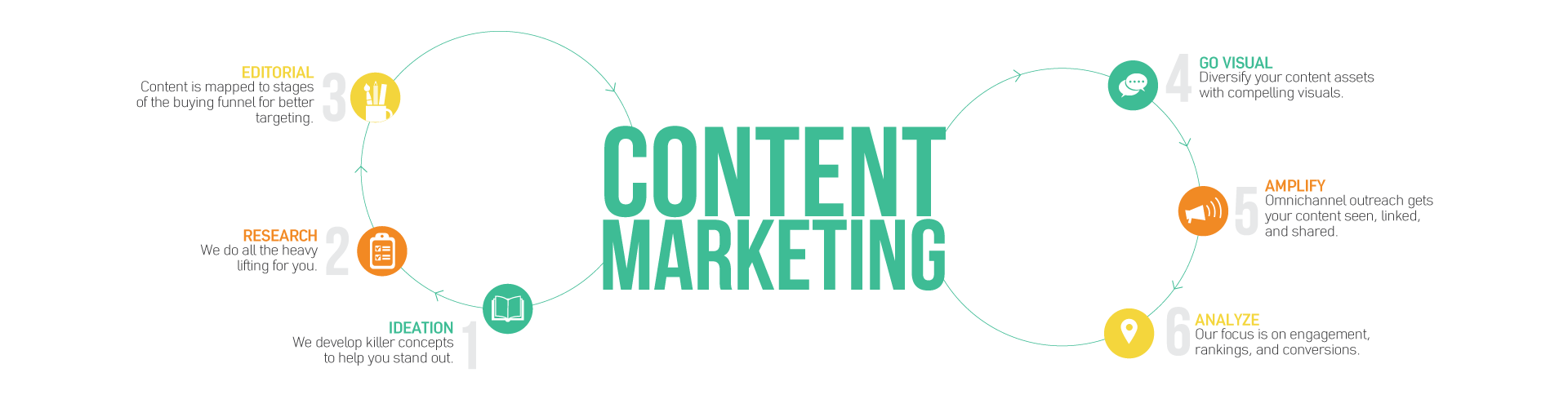 Content_Marketing_text