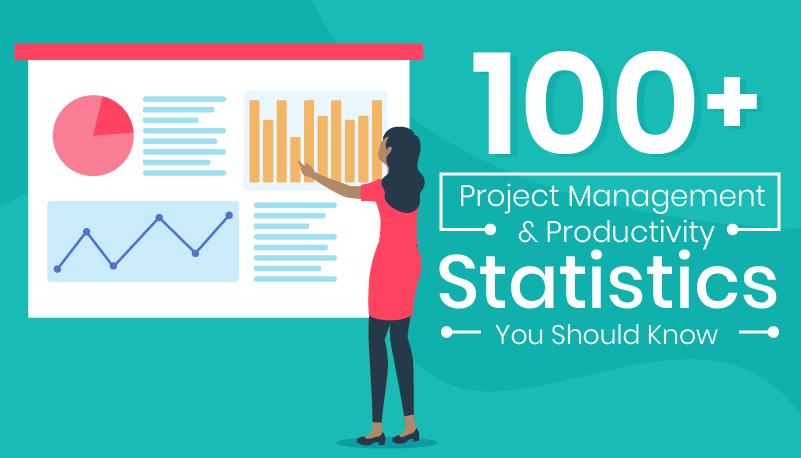 productivity statistics