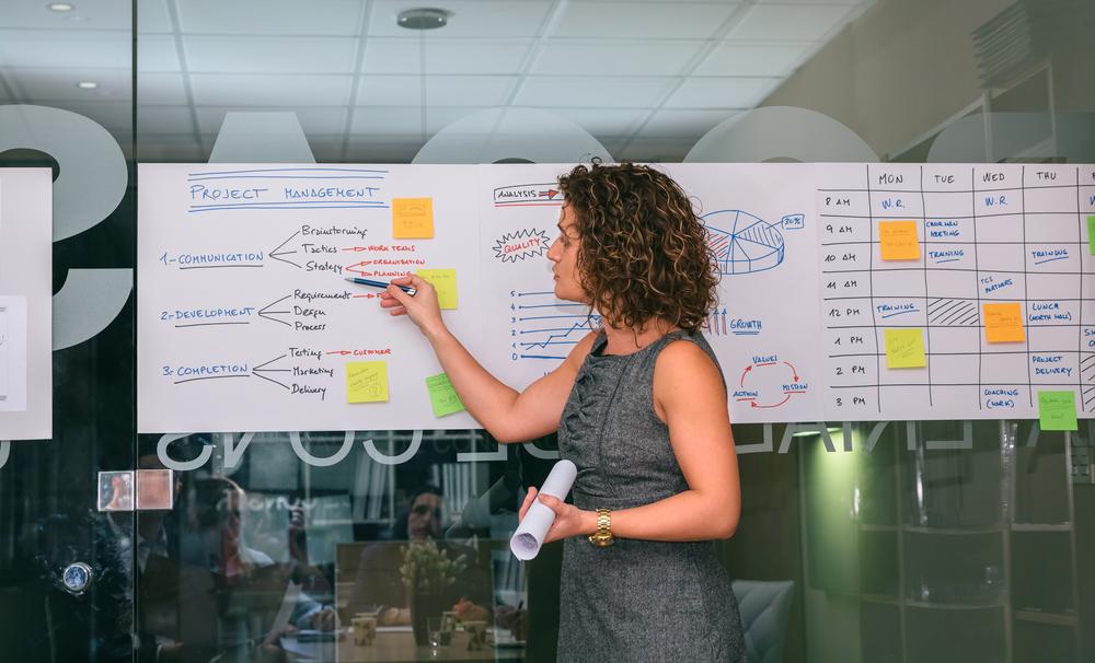 Asana Alternatives for Marketing Project Management
