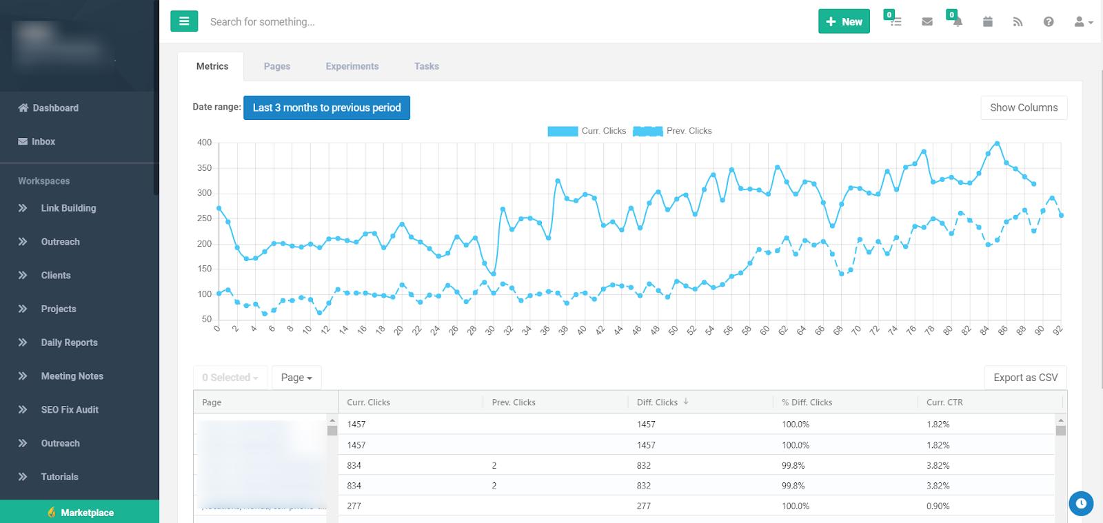 Using Digital Marketing Analytics Data for Actionable Insights