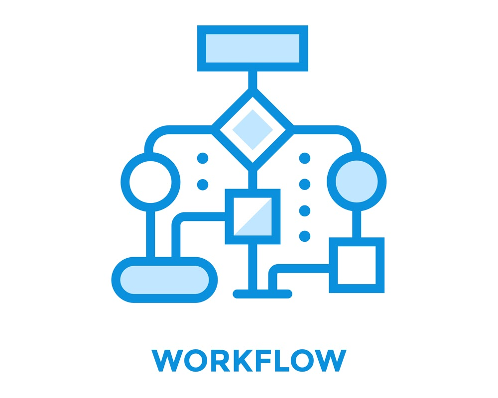The Importance of An effective Workflow Management Software
