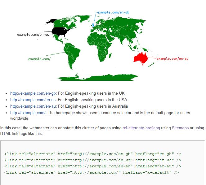 Multilingual Multinational SEO