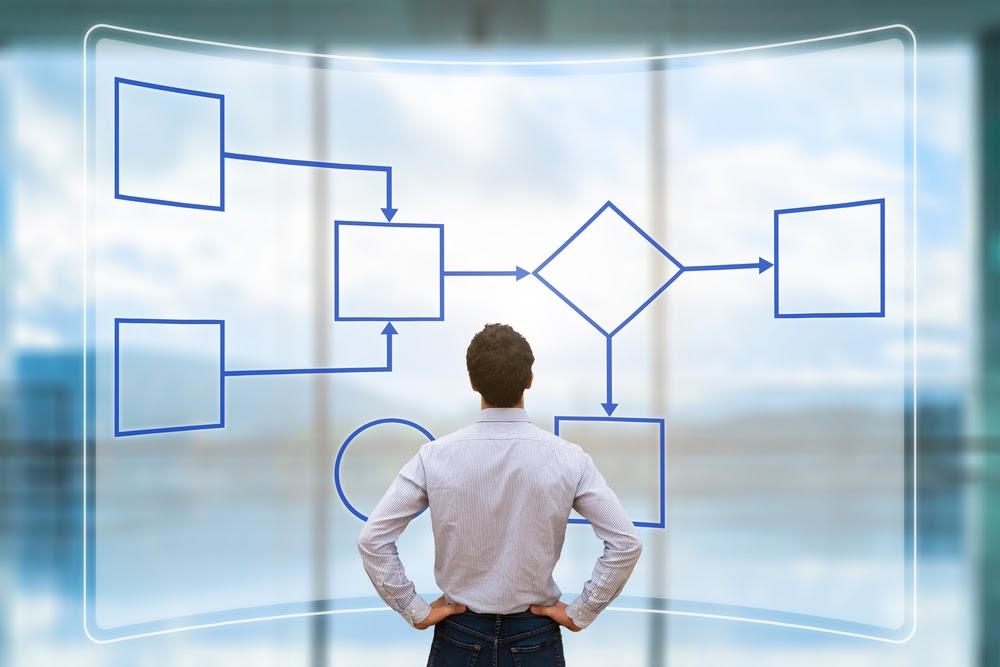 Workflow Automation Platform