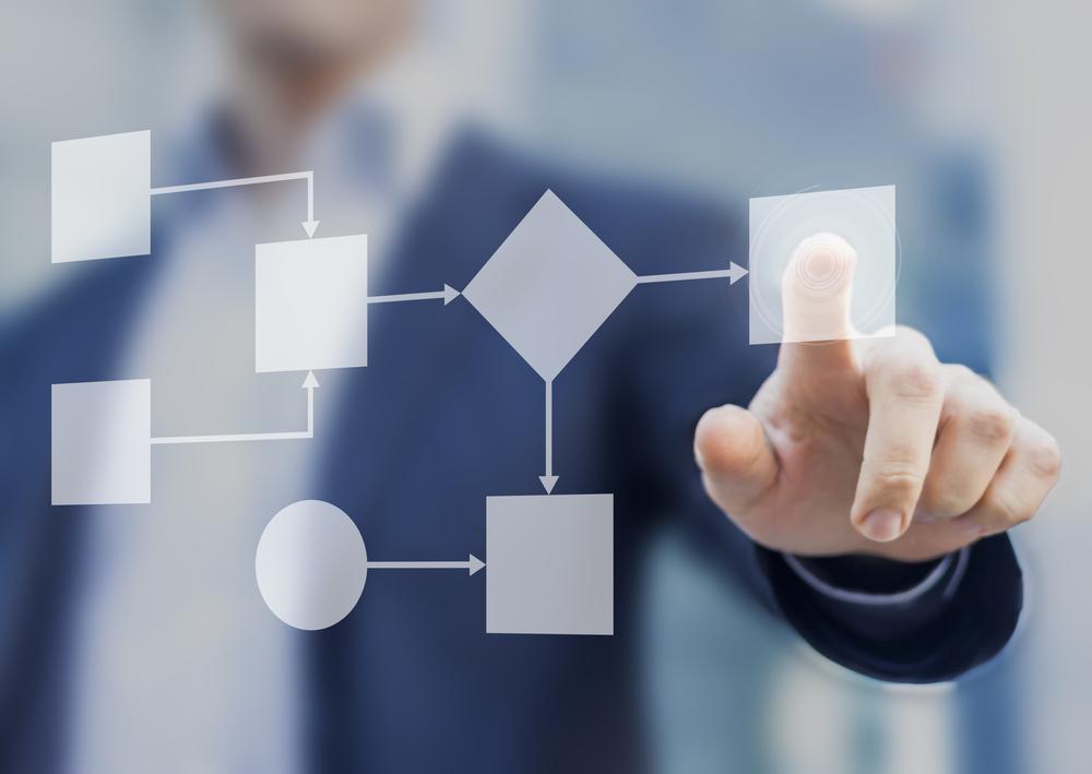 SEO Marketing Workflow