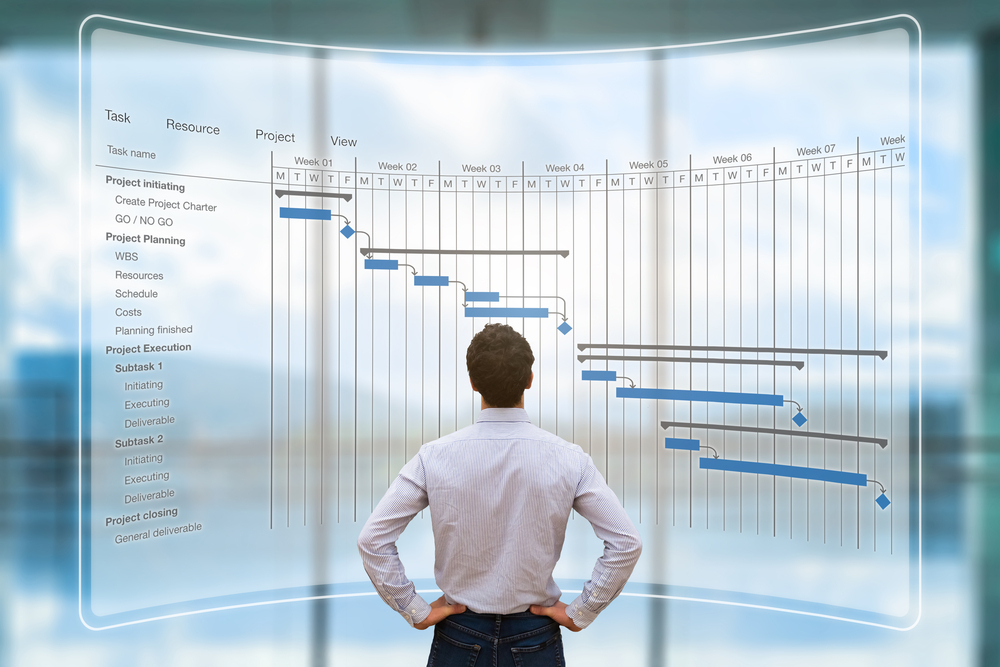 What is SEO Project Management